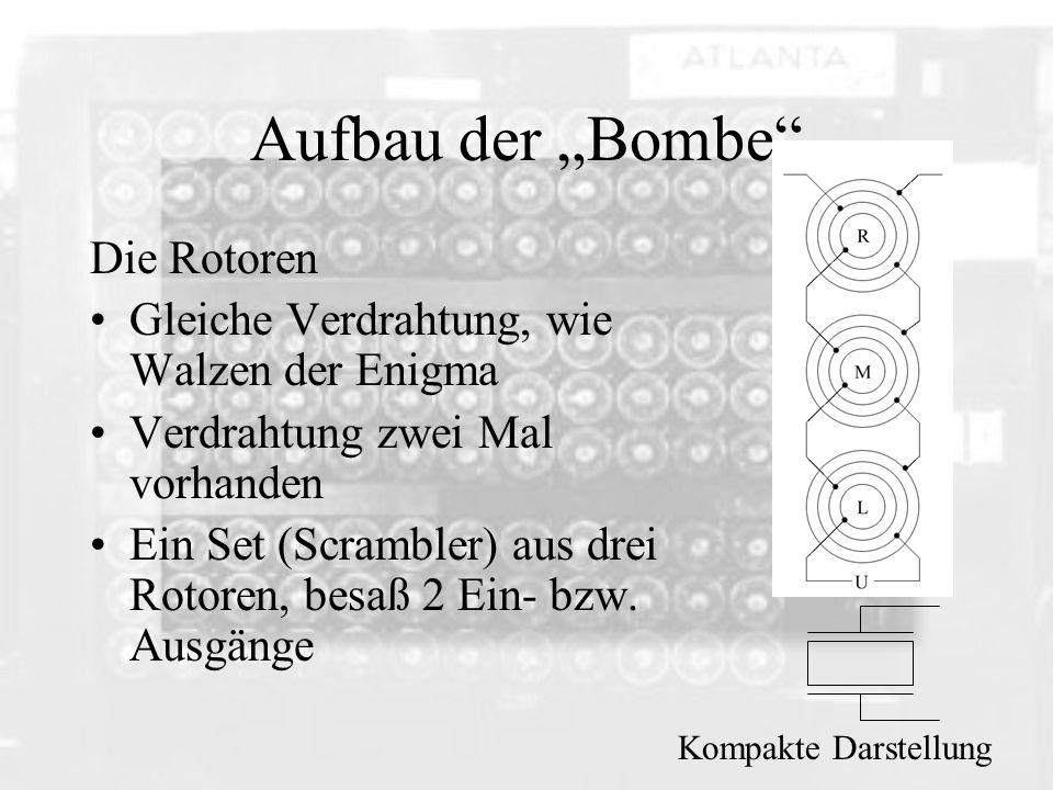 """Aufbau der """"Bombe Die Rotoren"""