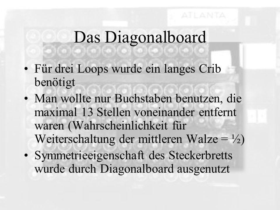 Das Diagonalboard Für drei Loops wurde ein langes Crib benötigt