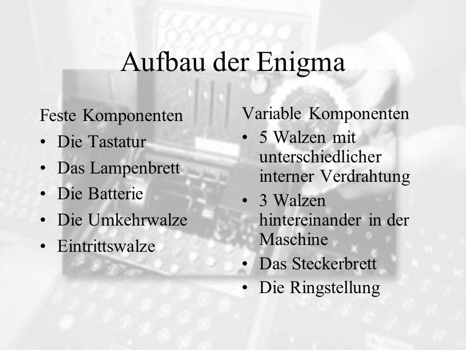 Aufbau der Enigma Feste Komponenten Die Tastatur Das Lampenbrett