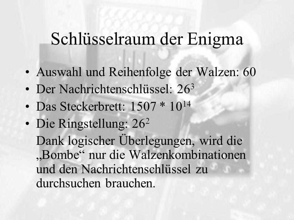 Schlüsselraum der Enigma