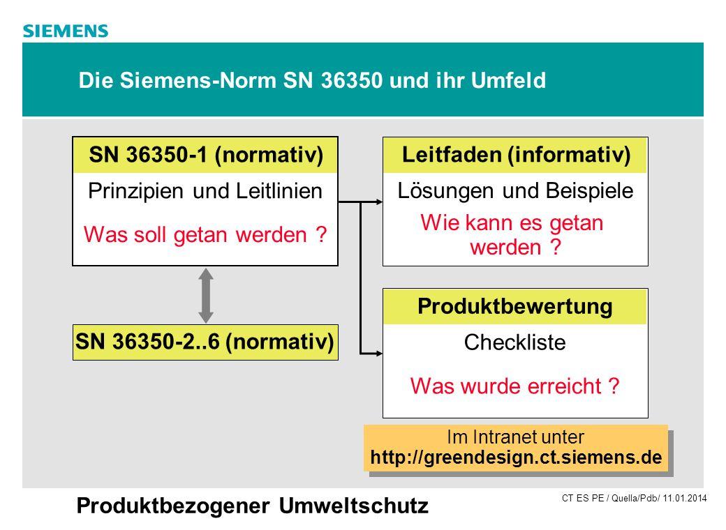 Die Siemens-Norm SN 36350 und ihr Umfeld