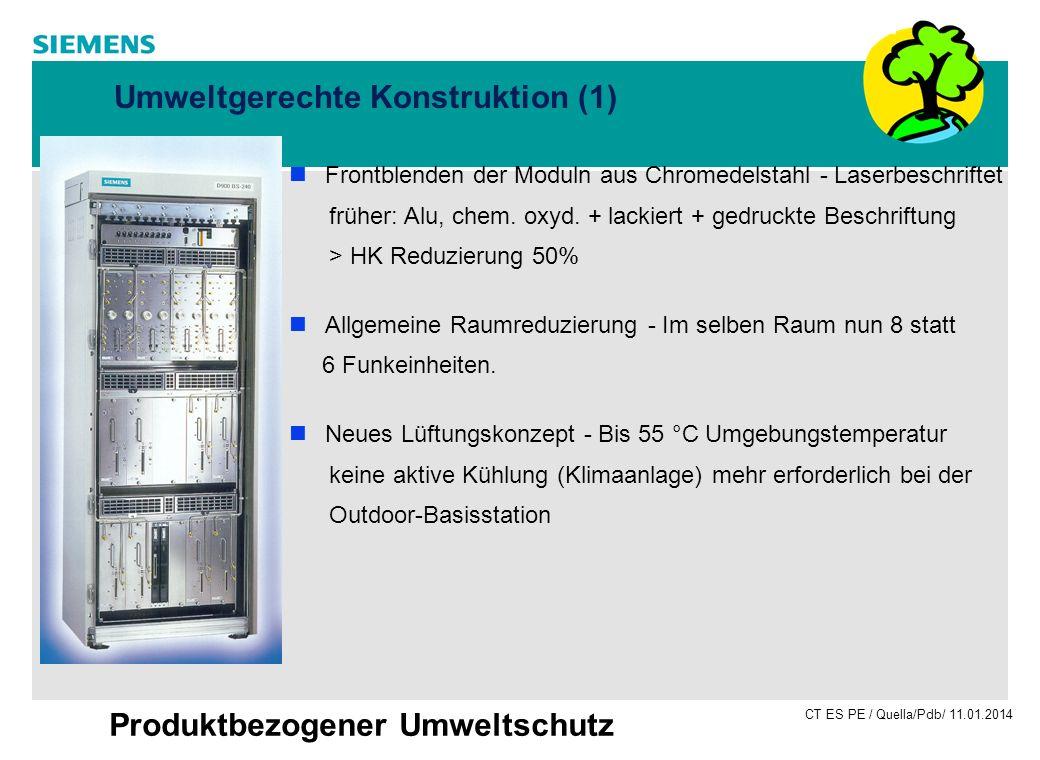 Umweltgerechte Konstruktion (1)