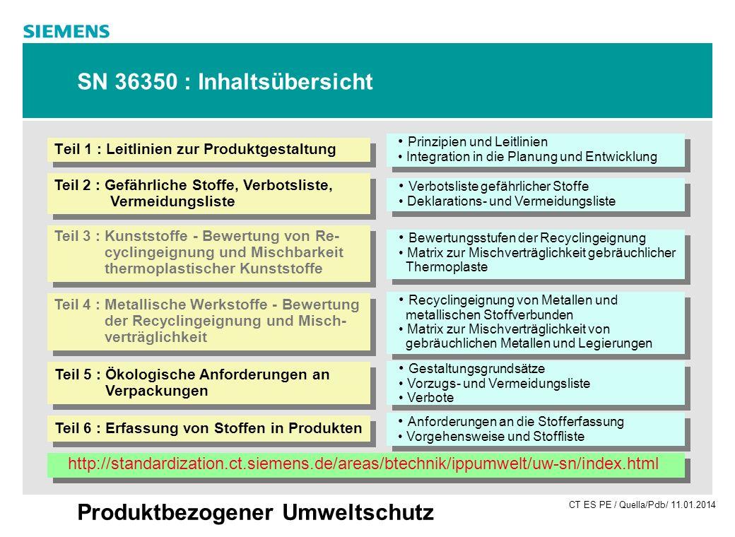 SN 36350 : Inhaltsübersicht Prinzipien und Leitlinien. Integration in die Planung und Entwicklung.