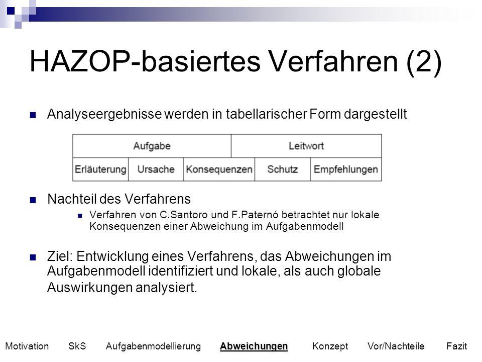 HAZOP-basiertes Verfahren (2)