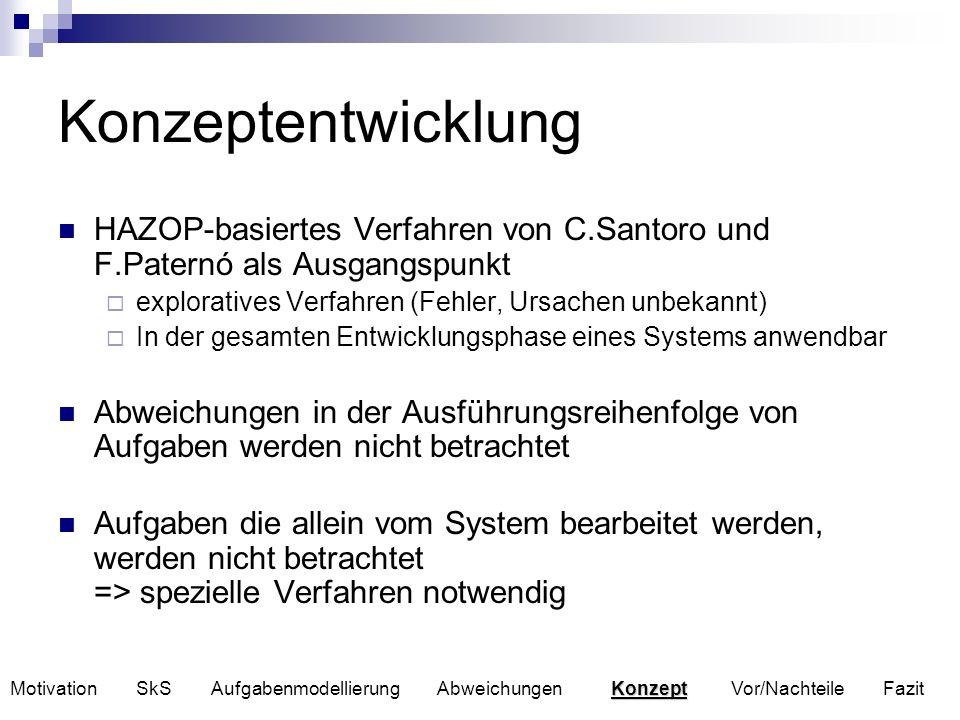 Konzeptentwicklung HAZOP-basiertes Verfahren von C.Santoro und F.Paternó als Ausgangspunkt. exploratives Verfahren (Fehler, Ursachen unbekannt)
