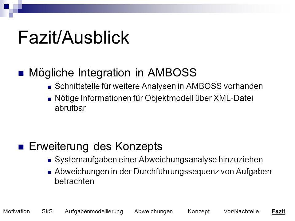 Fazit/Ausblick Mögliche Integration in AMBOSS Erweiterung des Konzepts