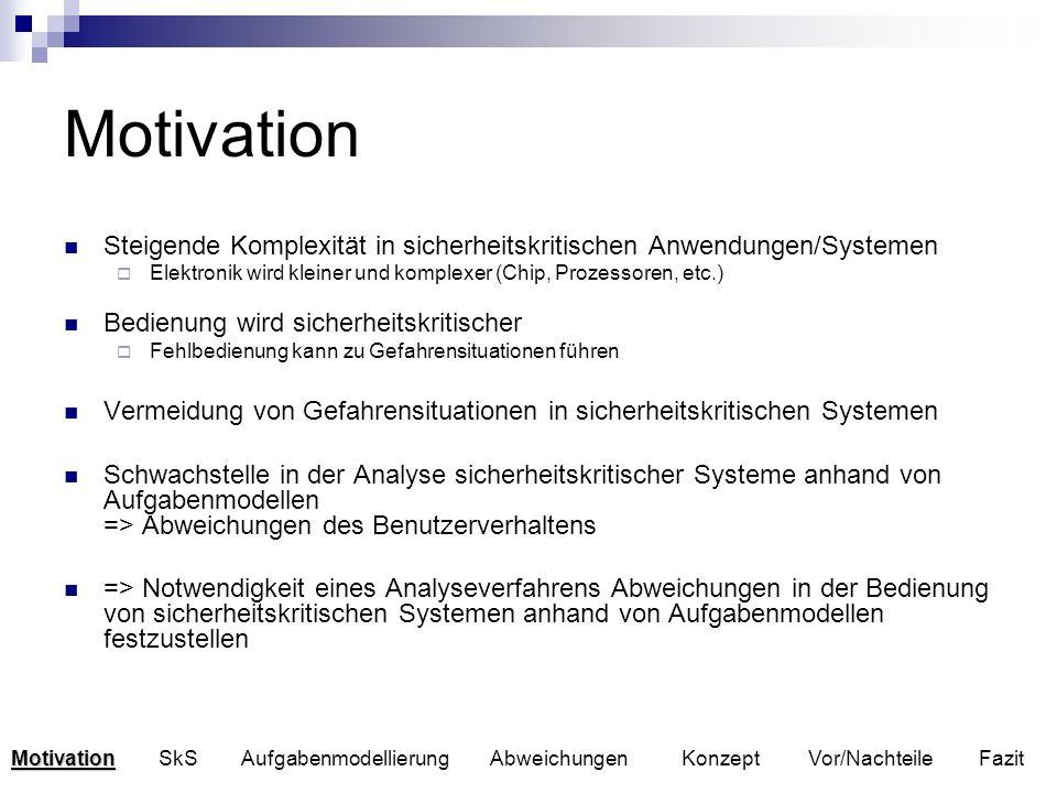 Motivation Steigende Komplexität in sicherheitskritischen Anwendungen/Systemen. Elektronik wird kleiner und komplexer (Chip, Prozessoren, etc.)