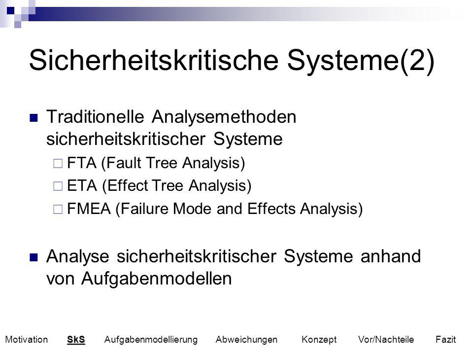 Sicherheitskritische Systeme(2)