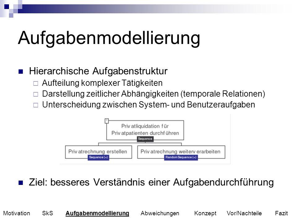 Aufgabenmodellierung