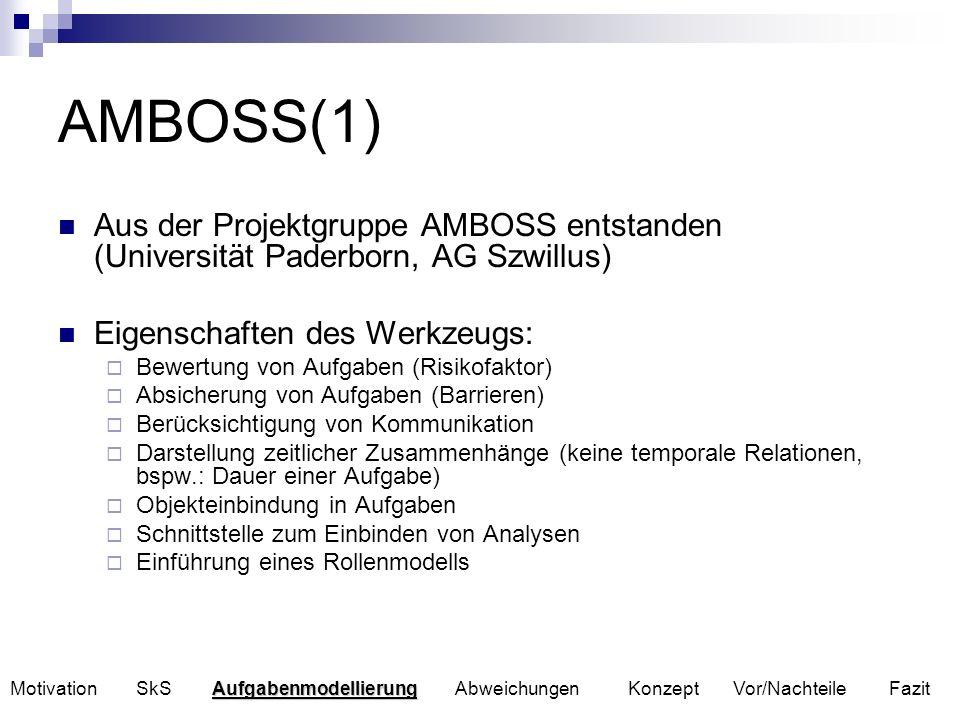 AMBOSS(1) Aus der Projektgruppe AMBOSS entstanden (Universität Paderborn, AG Szwillus) Eigenschaften des Werkzeugs: