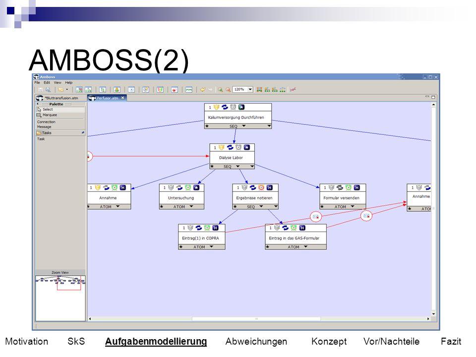 AMBOSS(2) AMBOSS (Aufgabenmodellierung der Bedienung von sicherheitskritischen Systemen)