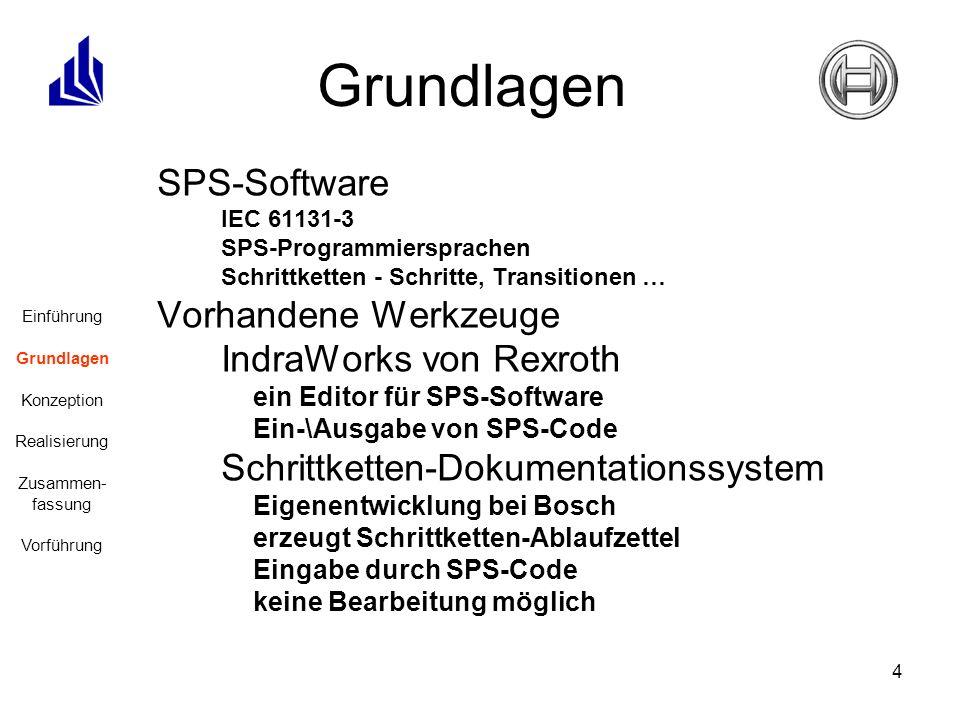 Grundlagen SPS-Software Vorhandene Werkzeuge