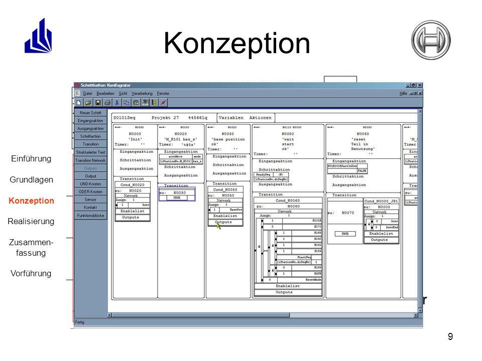 Konzeption Vorgehensweise: Evaluierung: Schrittkettenkonfigurator: