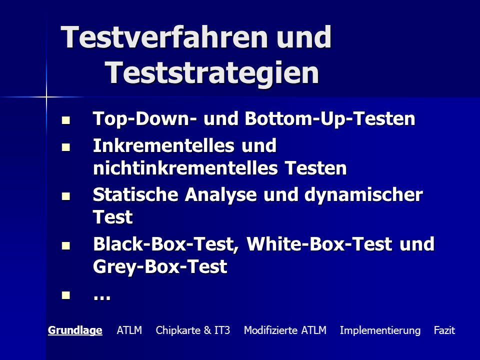 Testverfahren und Teststrategien