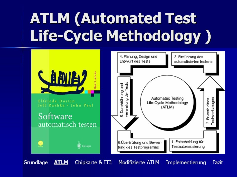 ATLM (Automated Test Life-Cycle Methodology )