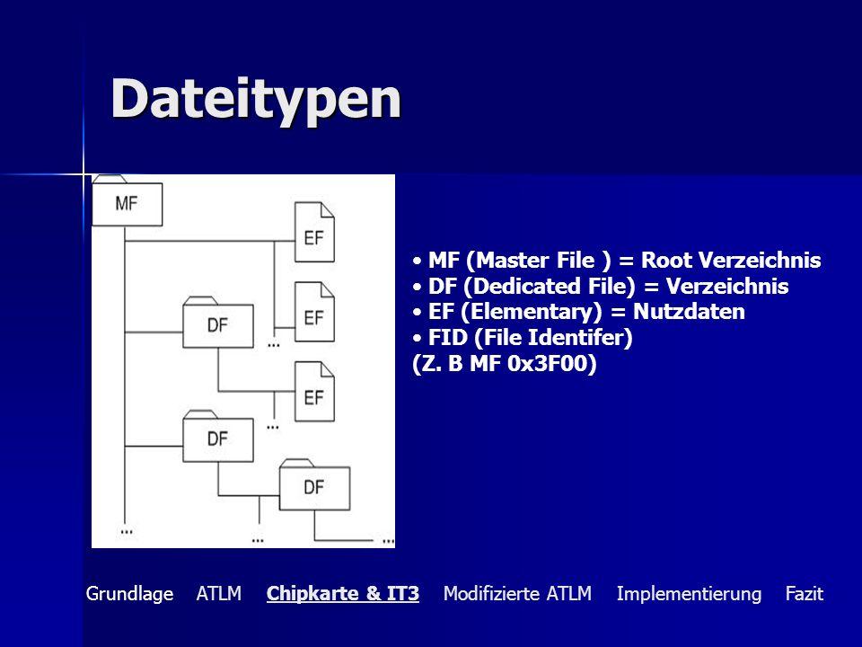 Dateitypen MF (Master File ) = Root Verzeichnis