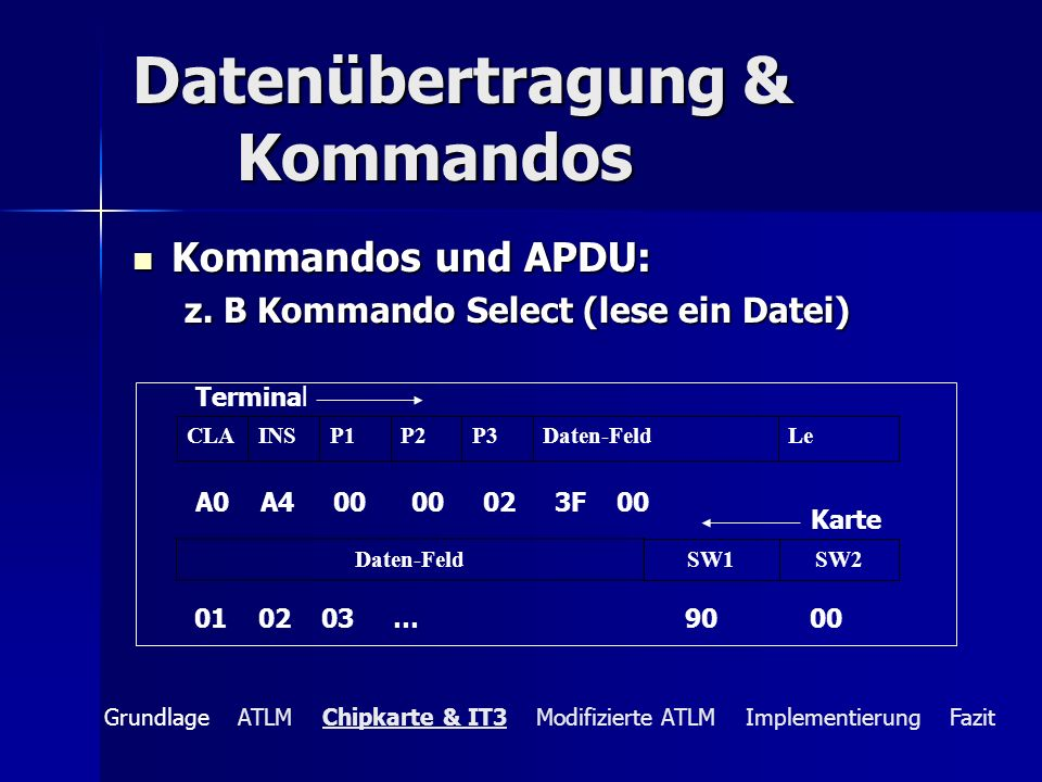 Datenübertragung & Kommandos