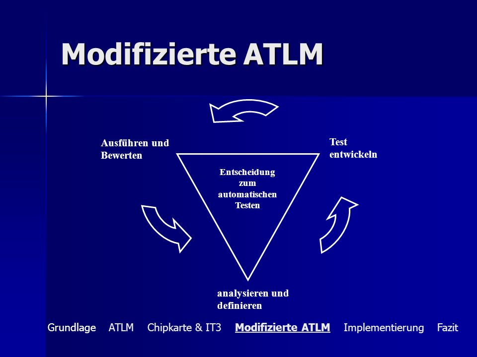 Modifizierte ATLM Ausführen und Bewerten Test entwickeln