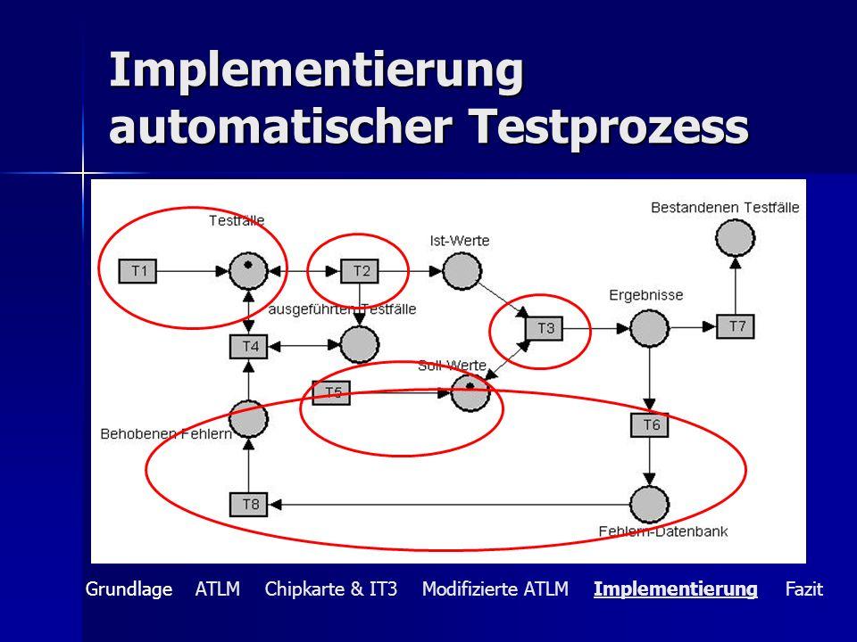 Implementierung automatischer Testprozess