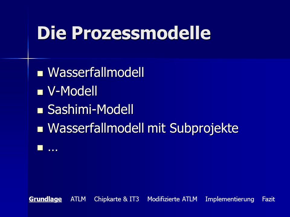 Die Prozessmodelle Wasserfallmodell V-Modell Sashimi-Modell