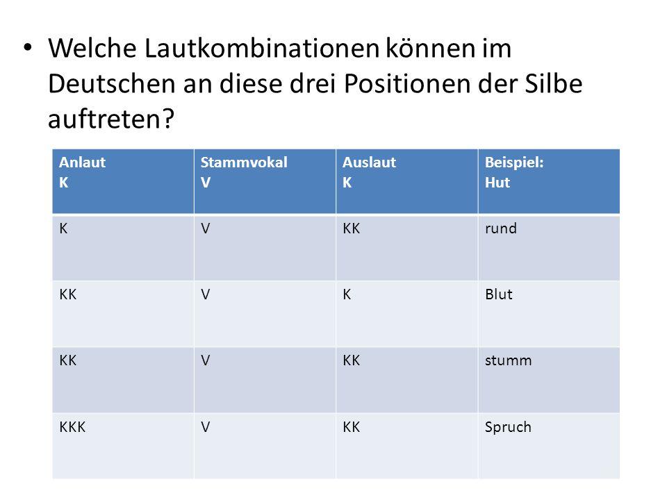 Welche Lautkombinationen können im Deutschen an diese drei Positionen der Silbe auftreten