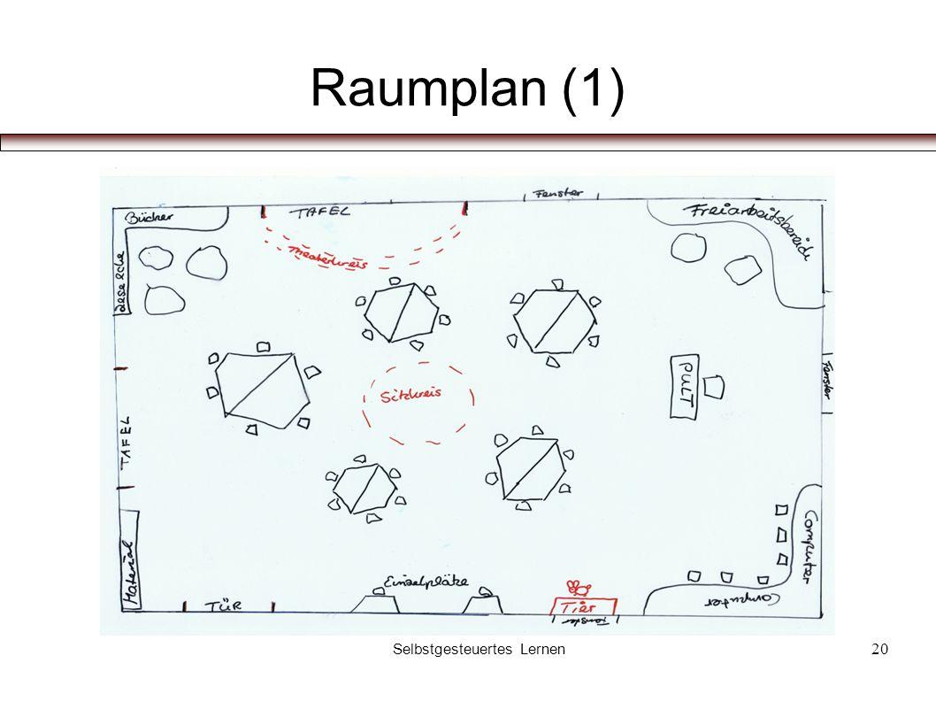 Raumplan (1) Selbstgesteuertes Lernen