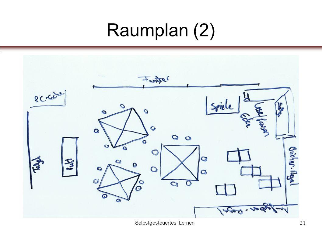 Raumplan (2) Selbstgesteuertes Lernen