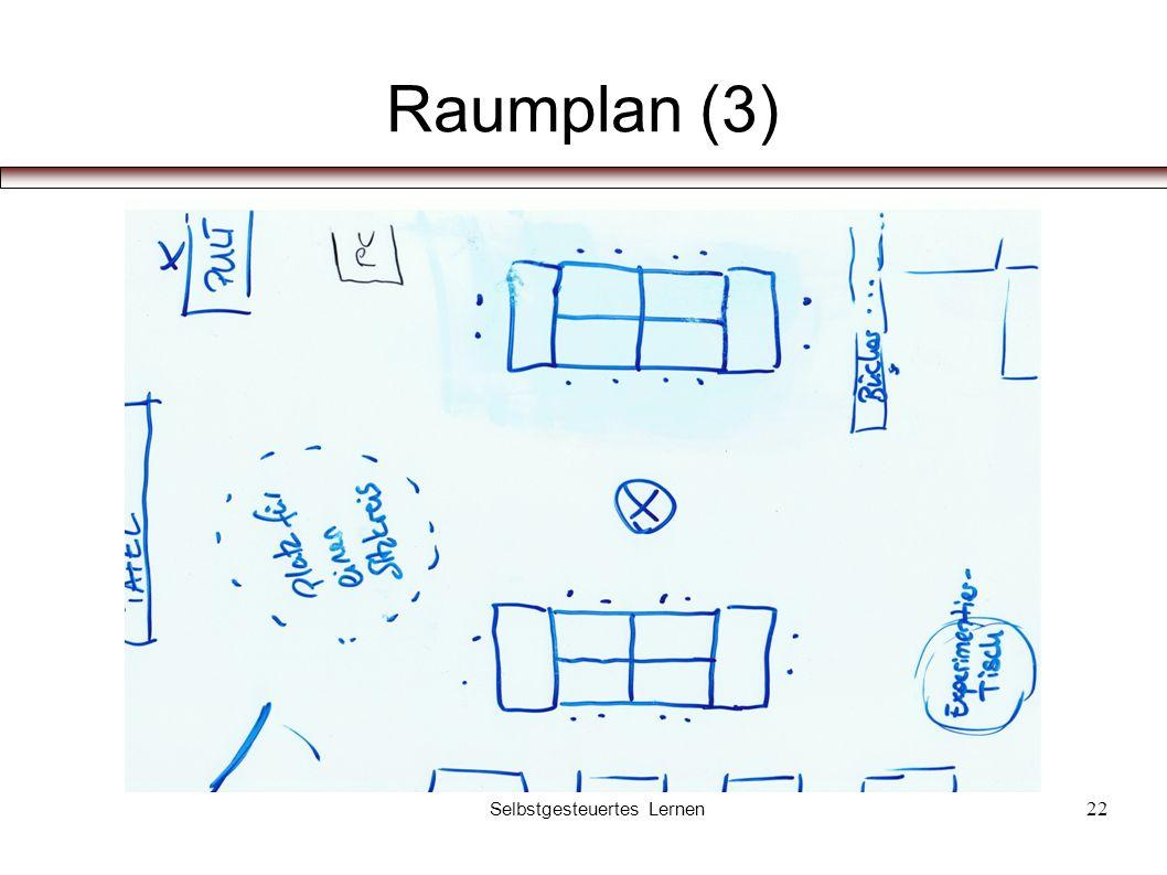Raumplan (3) Selbstgesteuertes Lernen