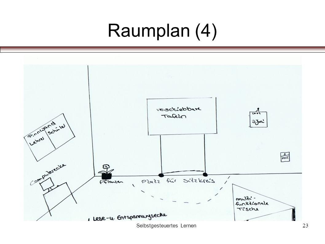 Raumplan (4) Selbstgesteuertes Lernen