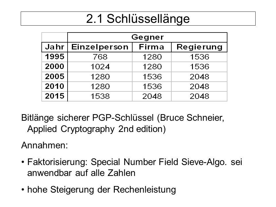 2.1 Schlüssellänge Bitlänge sicherer PGP-Schlüssel (Bruce Schneier, Applied Cryptography 2nd edition)
