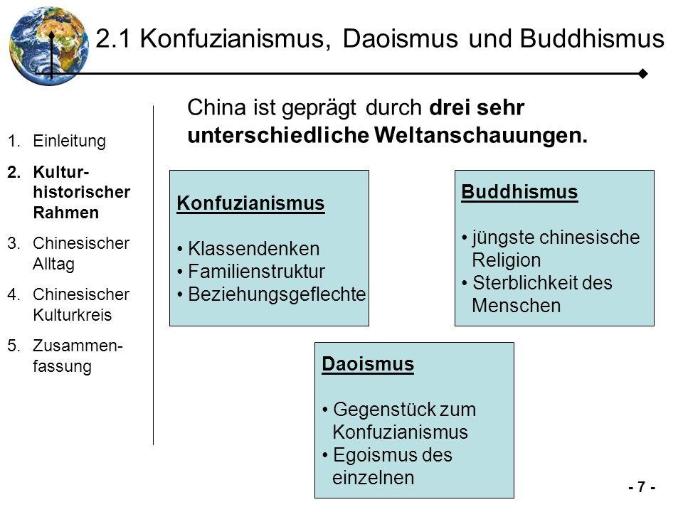 2.1 Konfuzianismus, Daoismus und Buddhismus
