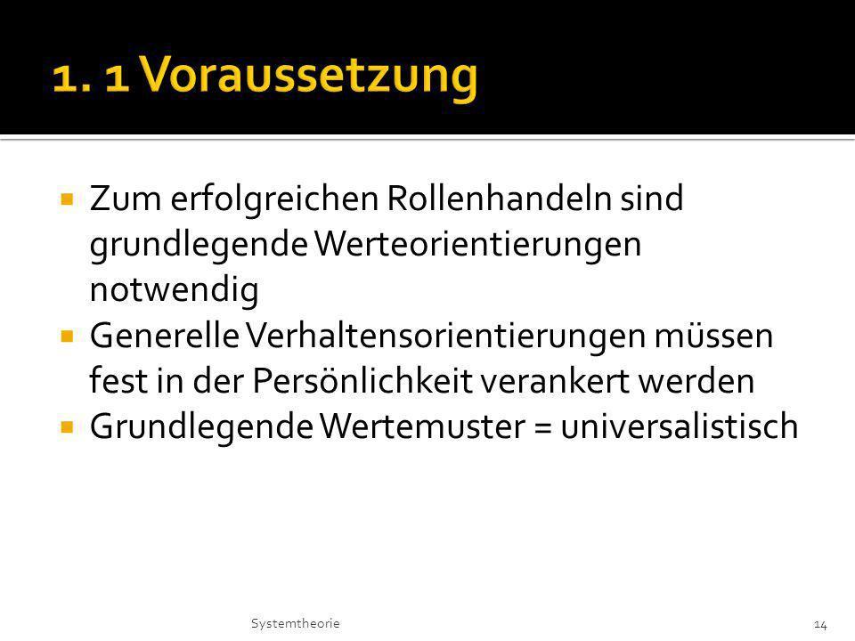 1. 1 Voraussetzung Zum erfolgreichen Rollenhandeln sind grundlegende Werteorientierungen notwendig.