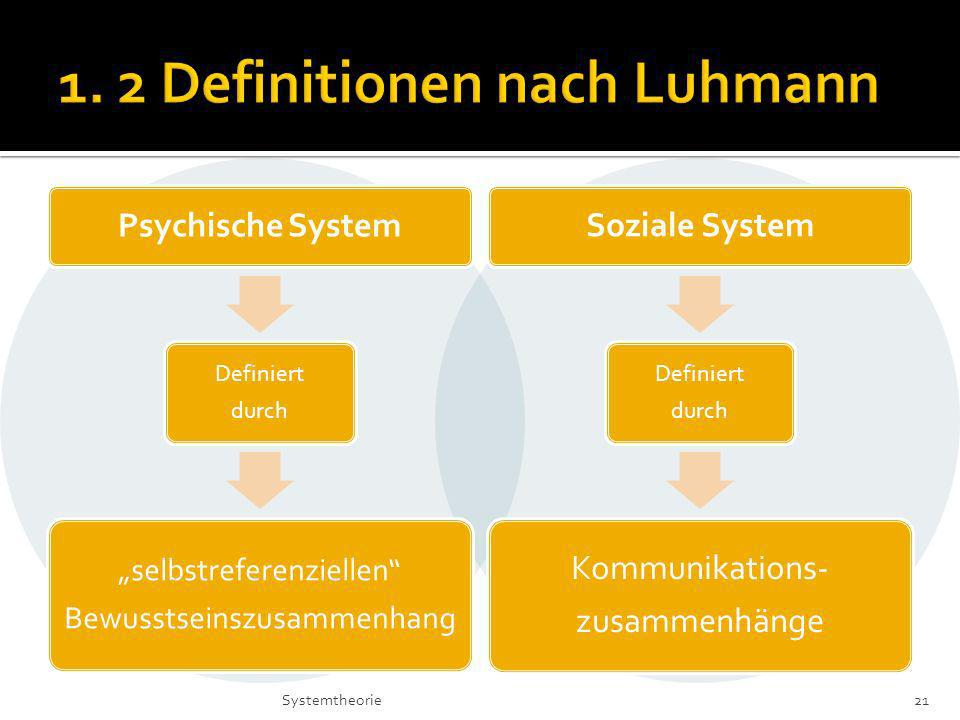 1. 2 Definitionen nach Luhmann