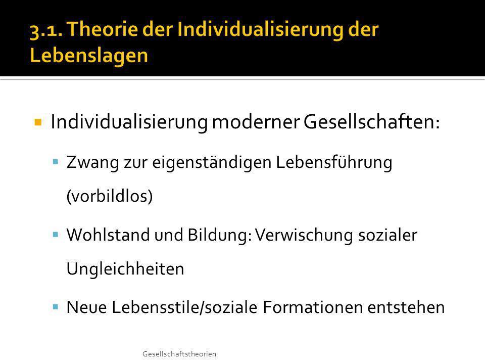 3.1. Theorie der Individualisierung der Lebenslagen