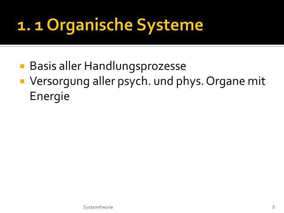 1. 1 Organische Systeme Basis aller Handlungsprozesse
