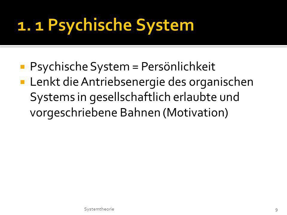 1. 1 Psychische System Psychische System = Persönlichkeit