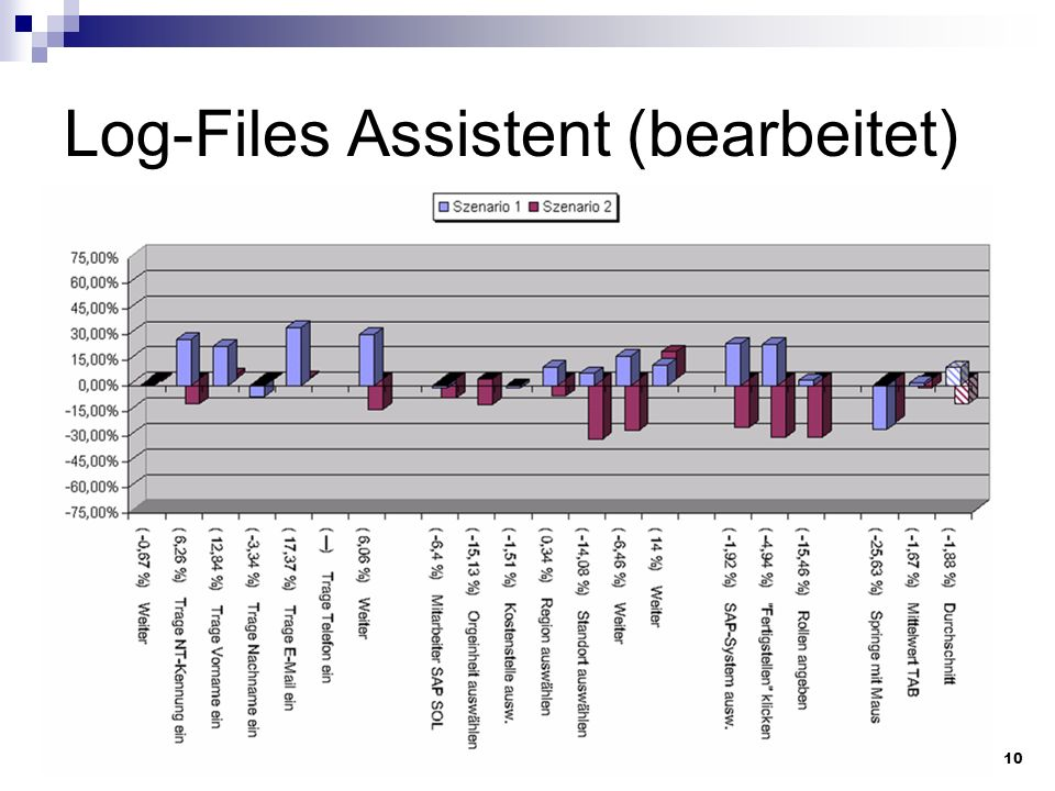 Log-Files Assistent (bearbeitet)