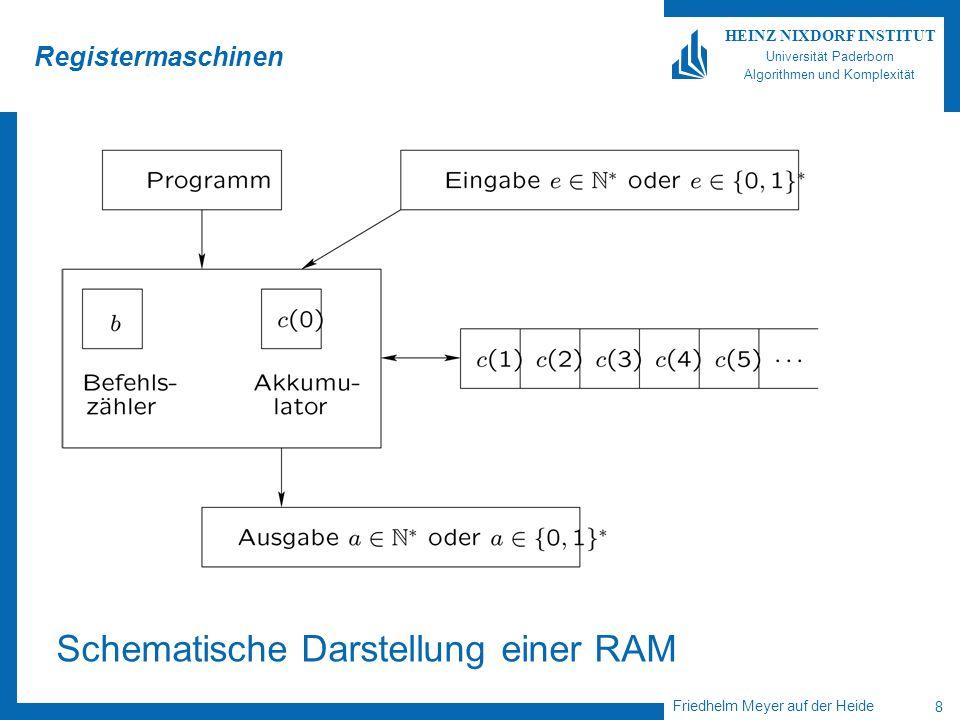 Schematische Darstellung einer RAM
