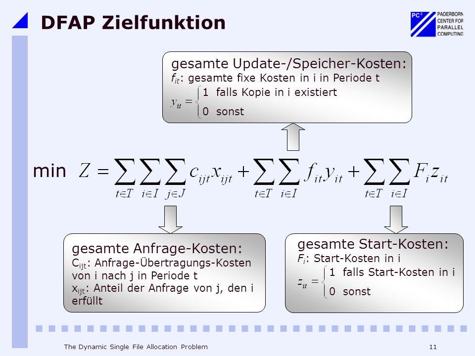 DFAP Zielfunktion gesamte Update-/Speicher-Kosten: fit: gesamte fixe Kosten in i in Periode t. 1 falls Kopie in i existiert.