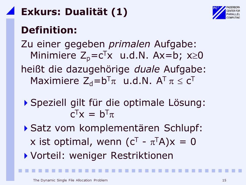 Zu einer gegeben primalen Aufgabe: Minimiere Zp=cTx u.d.N. Ax=b; x0