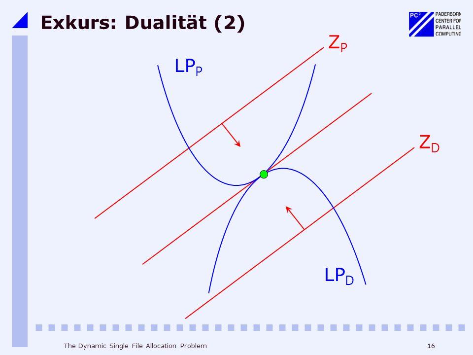Exkurs: Dualität (2) ZP LPP ZD LPD