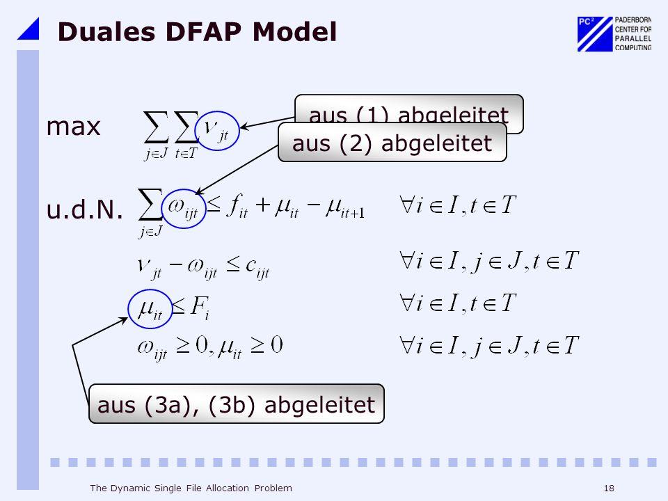 Duales DFAP Model max u.d.N. aus (1) abgeleitet aus (2) abgeleitet