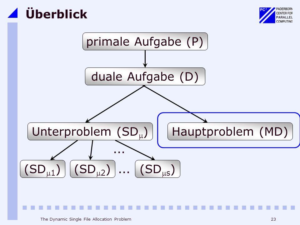 Überblick primale Aufgabe (P) duale Aufgabe (D) Unterproblem (SD)