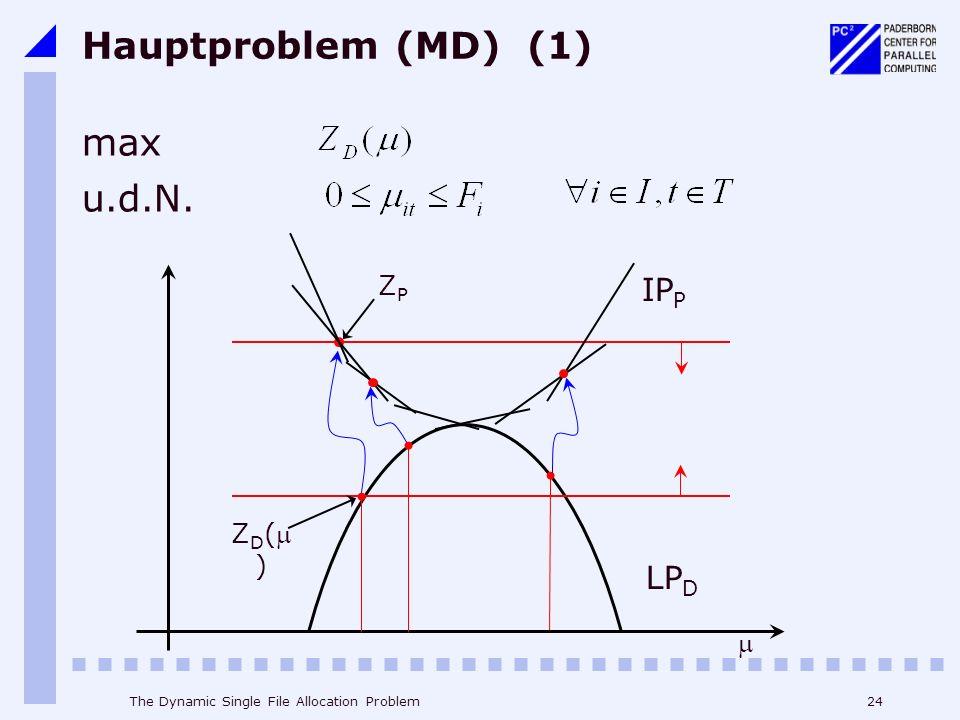 Hauptproblem (MD) (1) max u.d.N. IPP LPD ZP ZD() 