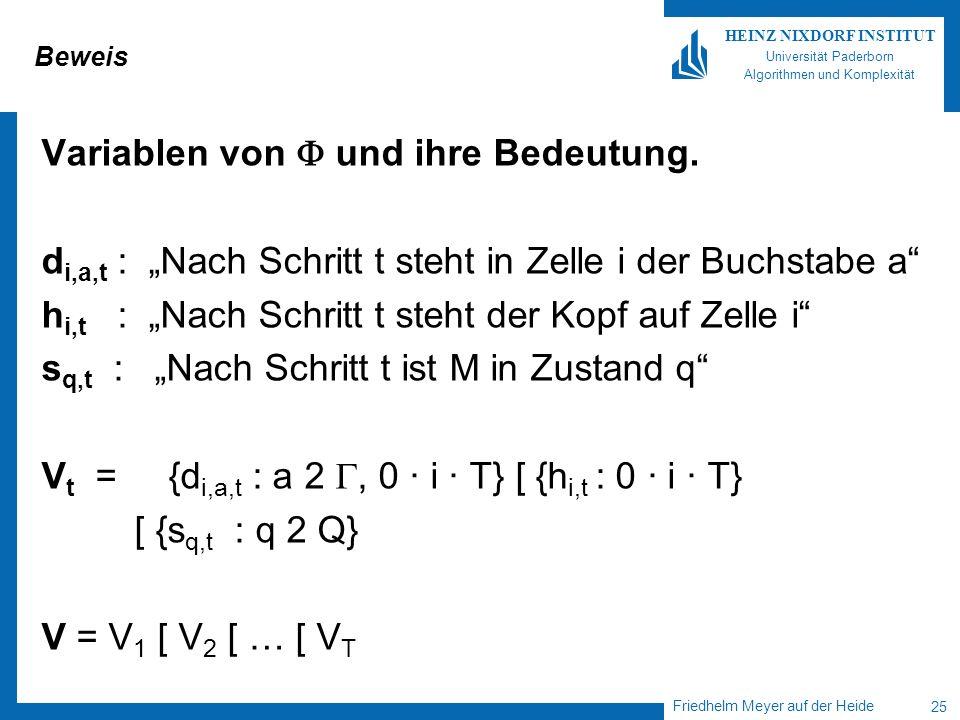Variablen von  und ihre Bedeutung.