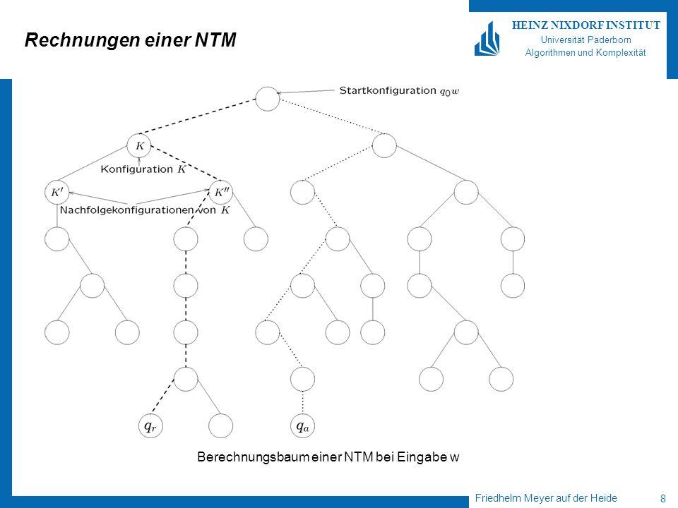 Rechnungen einer NTM Berechnungsbaum einer NTM bei Eingabe w