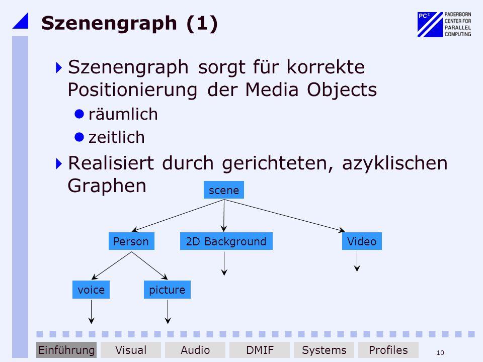 Szenengraph sorgt für korrekte Positionierung der Media Objects