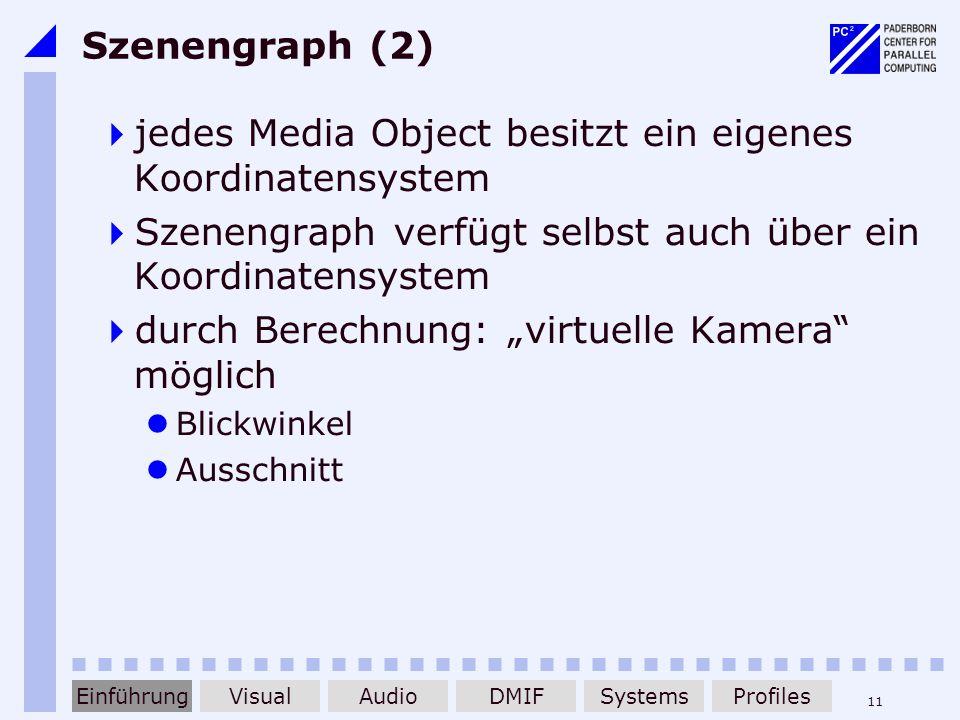 jedes Media Object besitzt ein eigenes Koordinatensystem