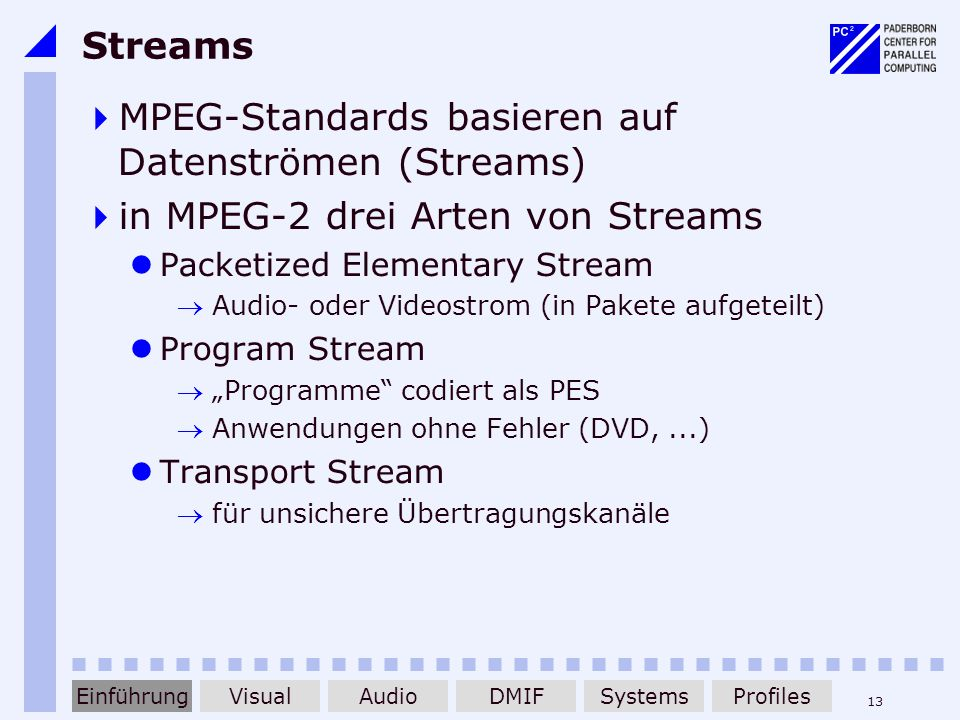 MPEG-Standards basieren auf Datenströmen (Streams)