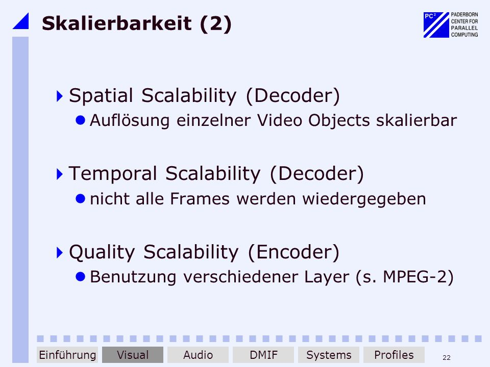 Spatial Scalability (Decoder)